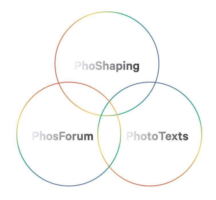 phoscope-program